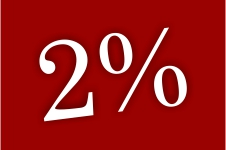 Slovo života je v zozname prijímateľov 2% z daní za rok 2015